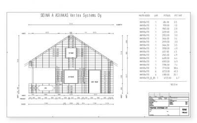 BD Hirsitalon rakennesuunnittelu